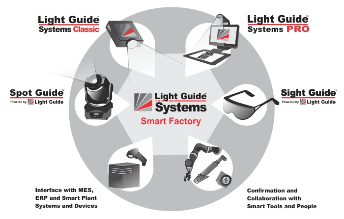 HOME | Light Guide Systems